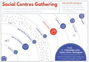 SCN gathering